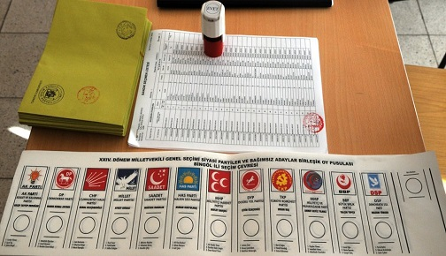 İSLAM VE DEMOKRASİ